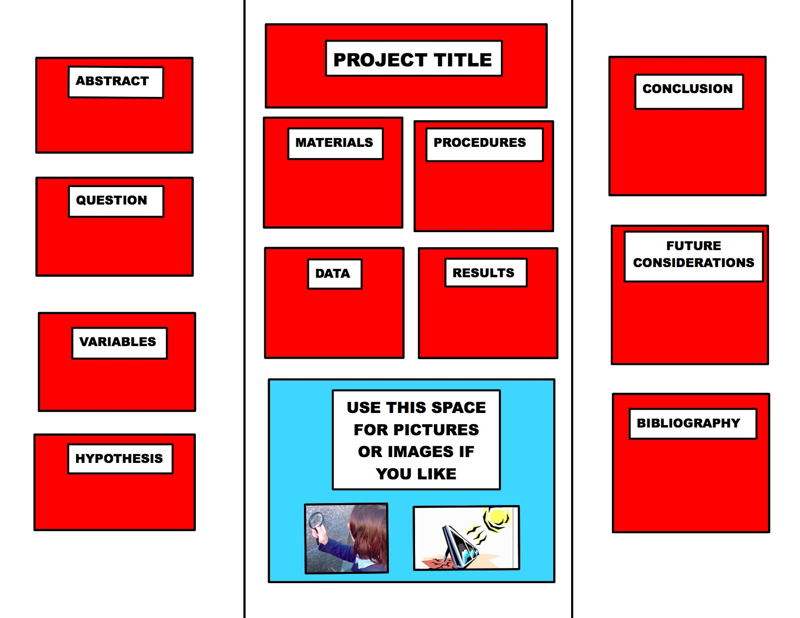 Science Fair Presentation Board Template Science Board Template